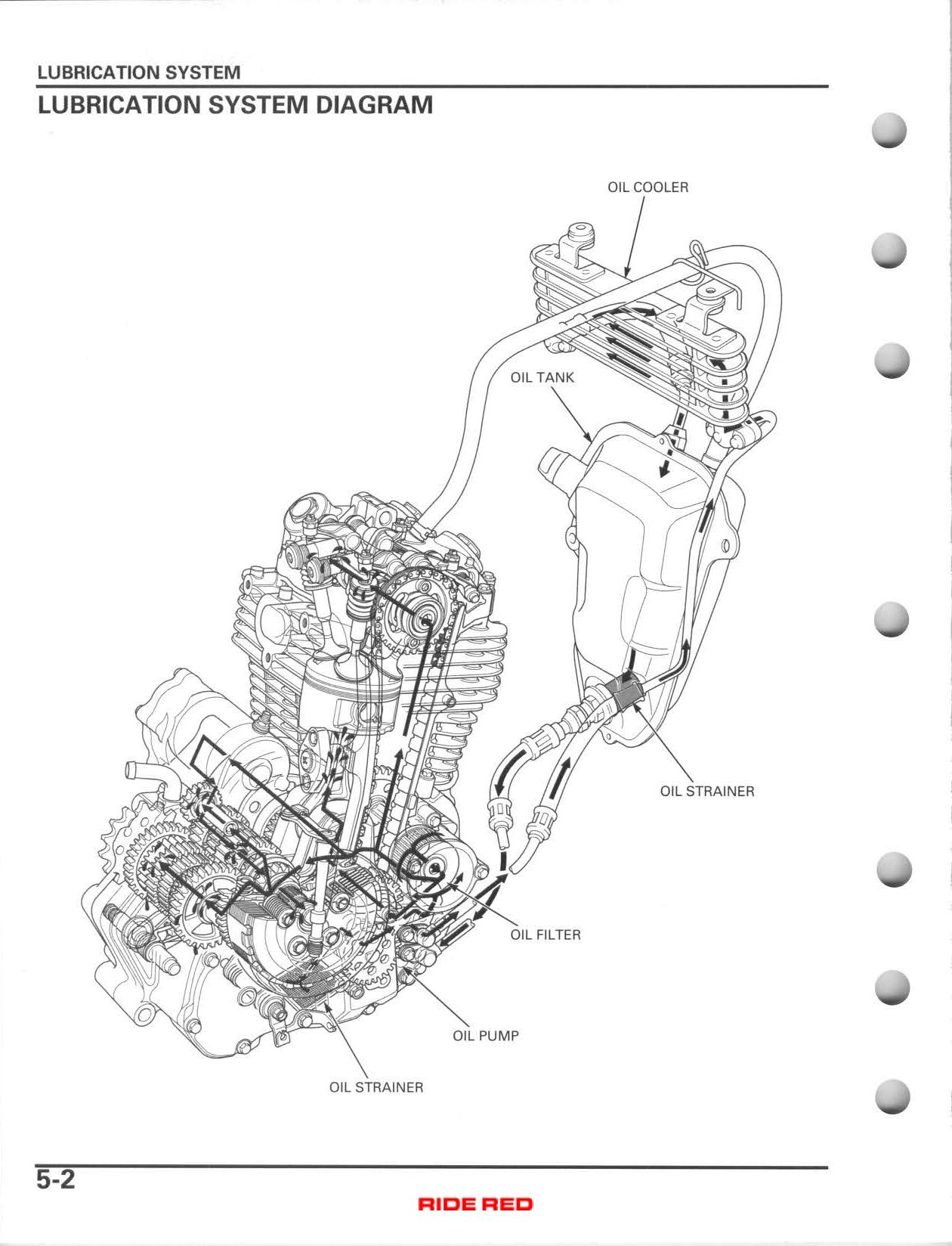 Honda 400ex Engine Diagram - wiring diagram cycle-tech -  cycle-tech.rilievo3d.it | Trx 400ex Wiring Diagram |  | rilievo3d.it